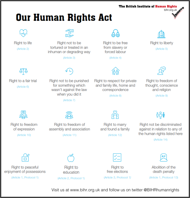 human rights case study uk 10 human rights cases that defined 2015 some of those that helped define an important year for human rights in the united kingdom data case: r (catt) and r.